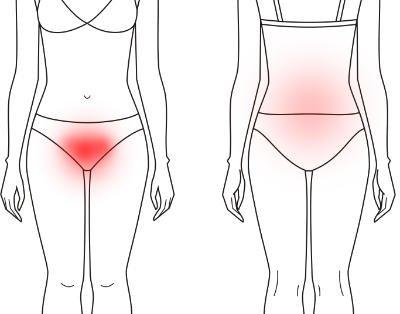 Spojenie łonowe – ból w ciąży